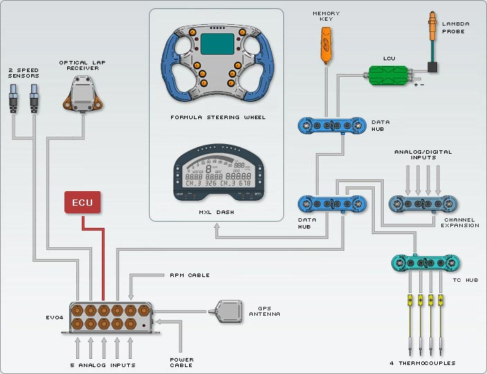 product SNSR 05082 2183 4 mychron 3 wiring diagram wiring color coding \u2022 wiring diagram  at gsmx.co